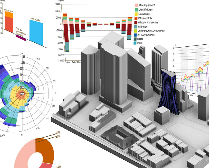 energy modelling services